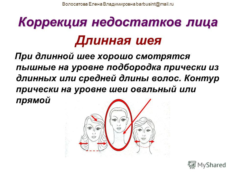 Волосатова Елена Владимировна barbusint@mail.ru Коррекция недостатков лица При оттопыренных больших ушах рекомендуются прически, закрывающие уши Большие уши
