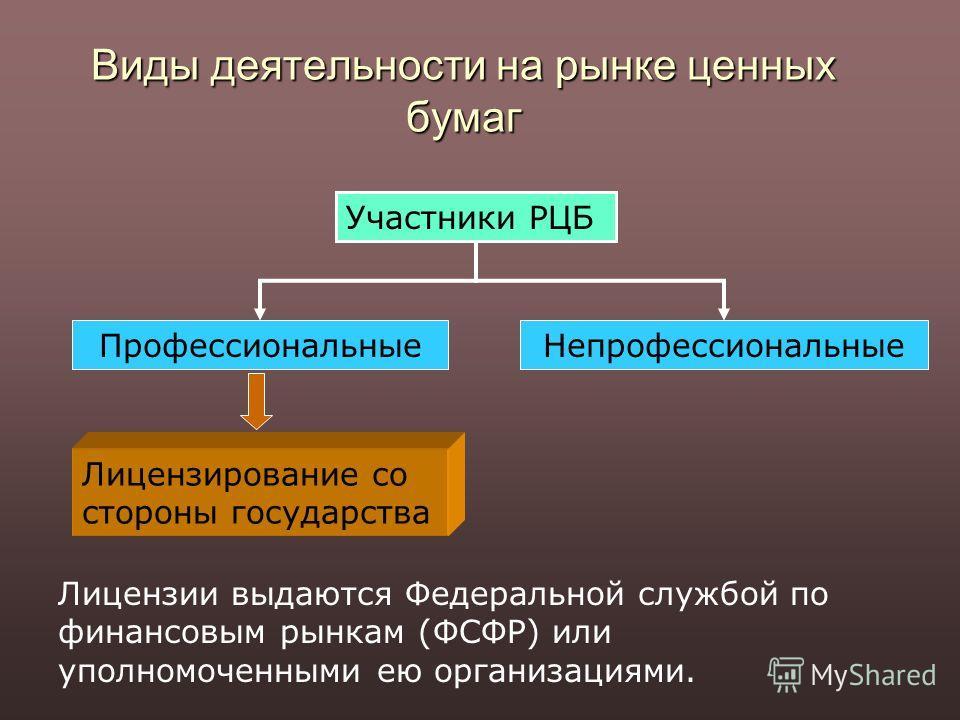 Виды деятельности на рынке ценных бумаг Участники РЦБ ПрофессиональныеНепрофессиональные Лицензирование со стороны государства Лицензии выдаются Федеральной службой по финансовым рынкам (ФСФР) или уполномоченными ею организациями.