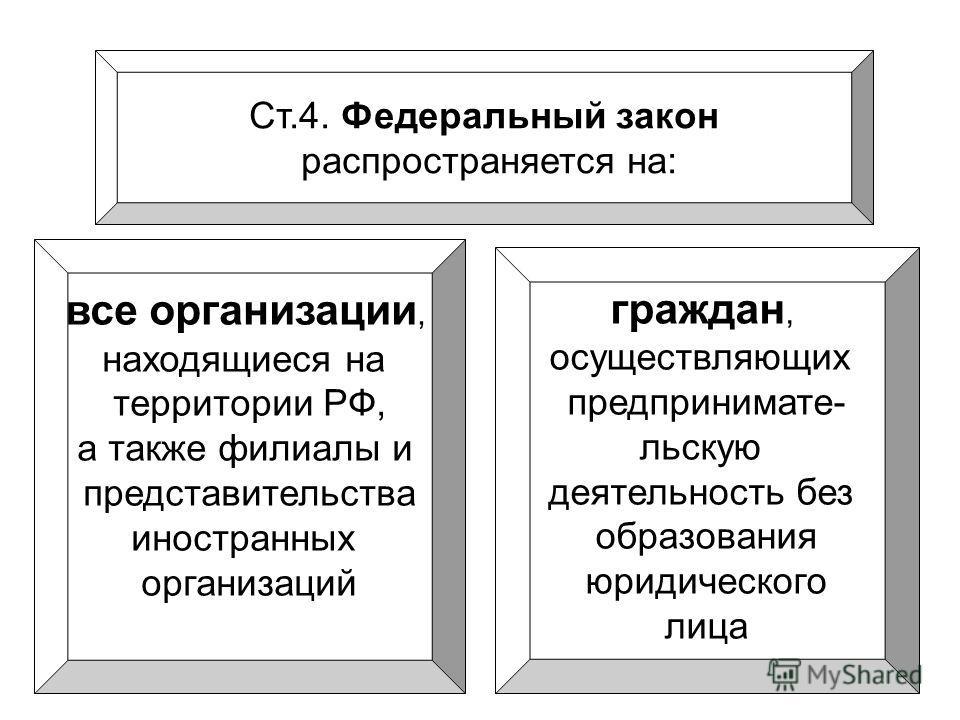 Ст.4. Федеральный закон распространяется на: все организации, находящиеся на территории РФ, а также филиалы и представительства иностранных организаций граждан, осуществляющих предпринимате- льскую деятельность без образования юридического лица
