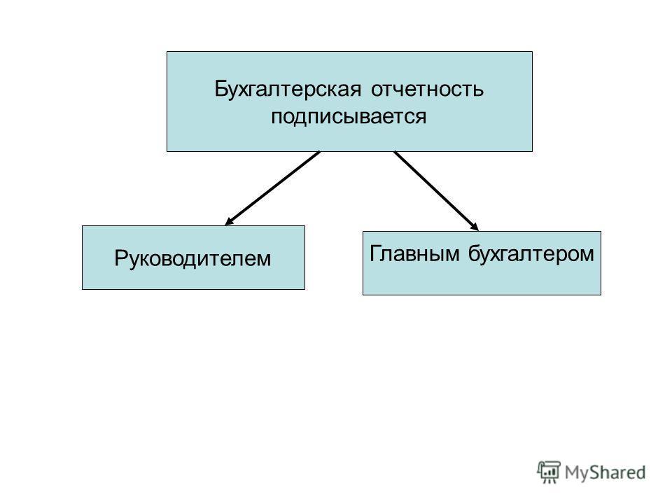 Бухгалтерская отчетность подписывается Руководителем Главным бухгалтером