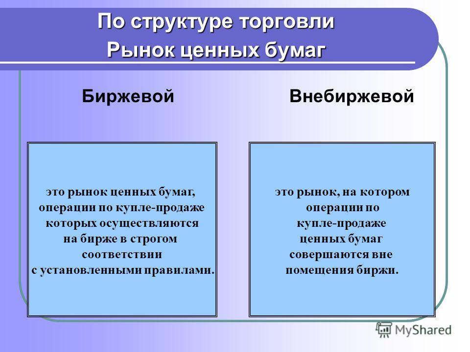 По структуре торговли Рынок ценных бумаг Биржевой Внебиржевой это рынок ценных бумаг, операции по купле-продаже которых осуществляются на бирже в строгом соответствии с установленными правилами. это рынок, на котором операции по купле-продаже ценных