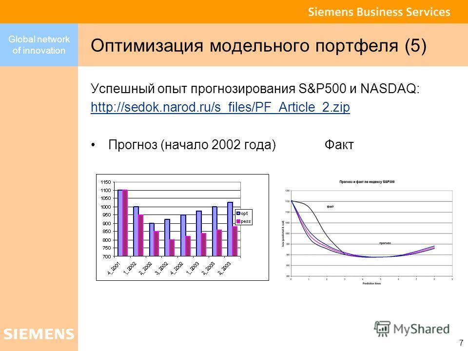 Global network of innovation 7 Оптимизация модельного портфеля (5) Успешный опыт прогнозирования S&P500 и NASDAQ: http://sedok.narod.ru/s_files/PF_Article_2.zip Прогноз (начало 2002 года)Факт