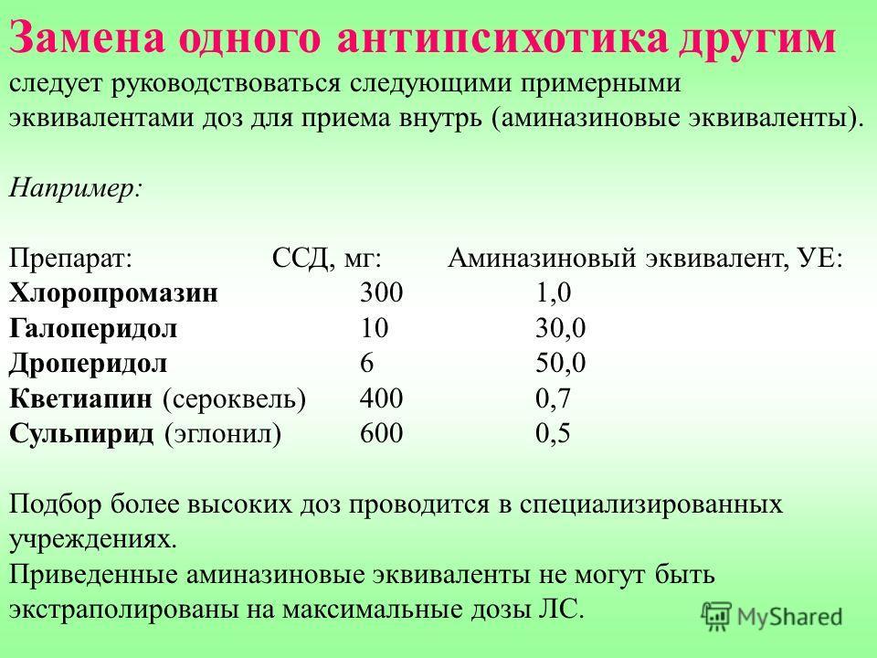 Замена одного антипсихотика другим следует руководствоваться следующими примерными эквивалентами доз для приема внутрь (аминазиновые эквиваленты). Например: Препарат: ССД, мг: Аминазиновый эквивалент, УЕ: Хлоропромазин3001,0 Галоперидол1030,0 Дропери