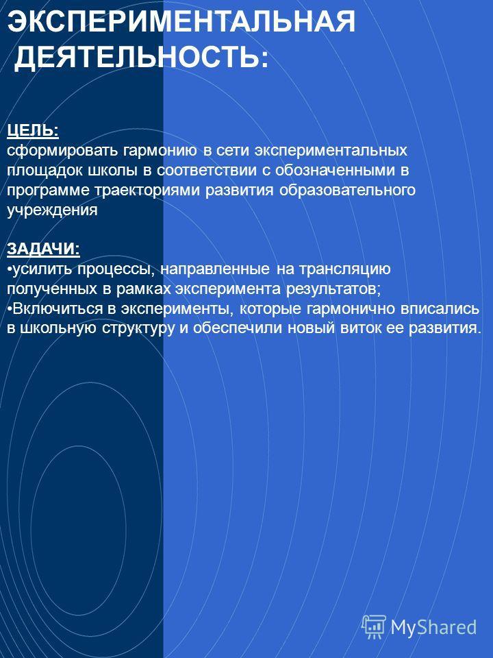 20 ЦЕЛЬ: сформировать гармонию в сети экспериментальных площадок школы в соответствии с обозначенными в программе траекториями развития образовательного учреждения ЗАДАЧИ: усилить процессы, направленные на трансляцию полученных в рамках эксперимента