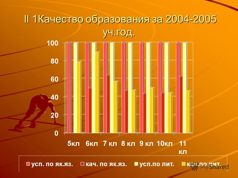 ll 1Качество образования за 2004-2005 уч.год. ll 1Качество образования за 2004-2005 уч.год.