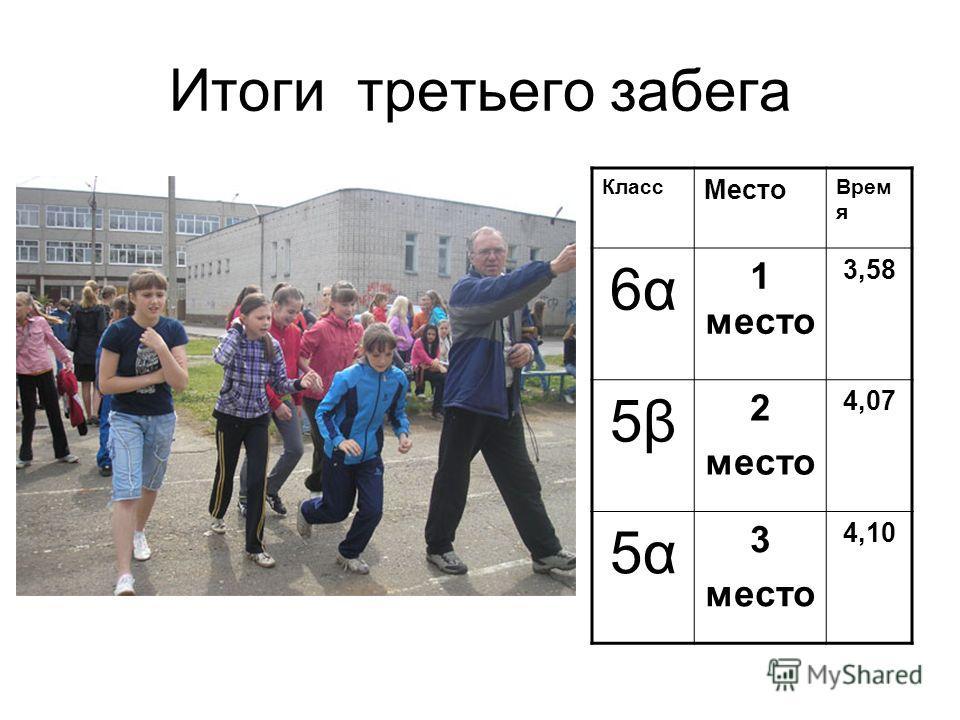 Итоги третьего забега Класс Место Врем я 6α6α 1 место 3,58 5β5β 2 место 4,07 5α5α 3 место 4,10