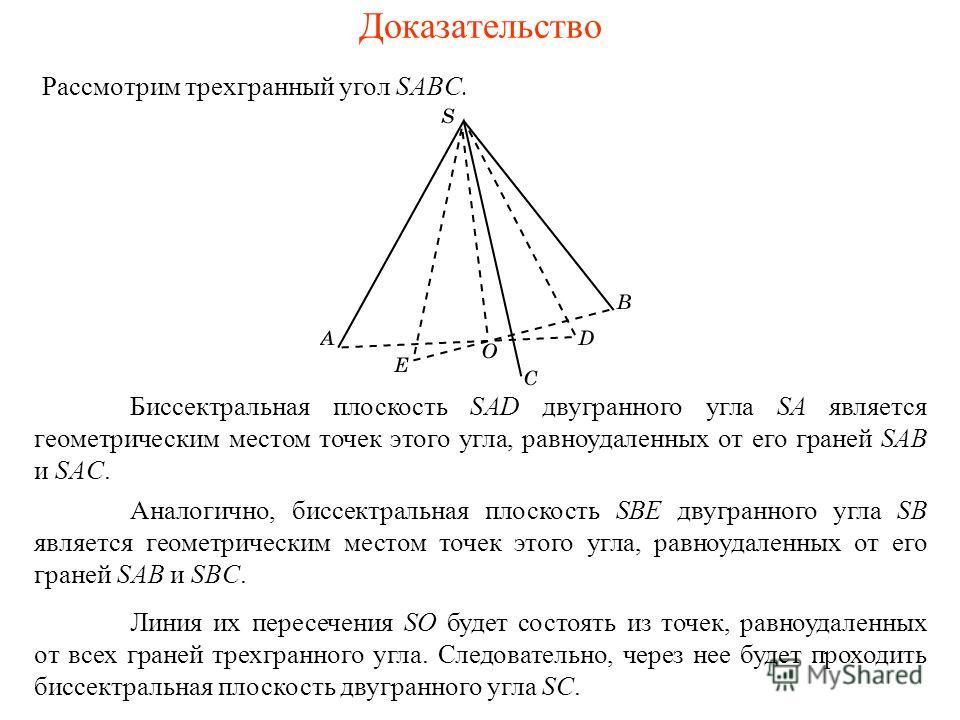 Доказательство Рассмотрим трехгранный угол SABC. Биссектральная плоскость SAD двугранного угла SA является геометрическим местом точек этого угла, равноудаленных от его граней SAB и SAC. Аналогично, биссектральная плоскость SBE двугранного угла SB яв