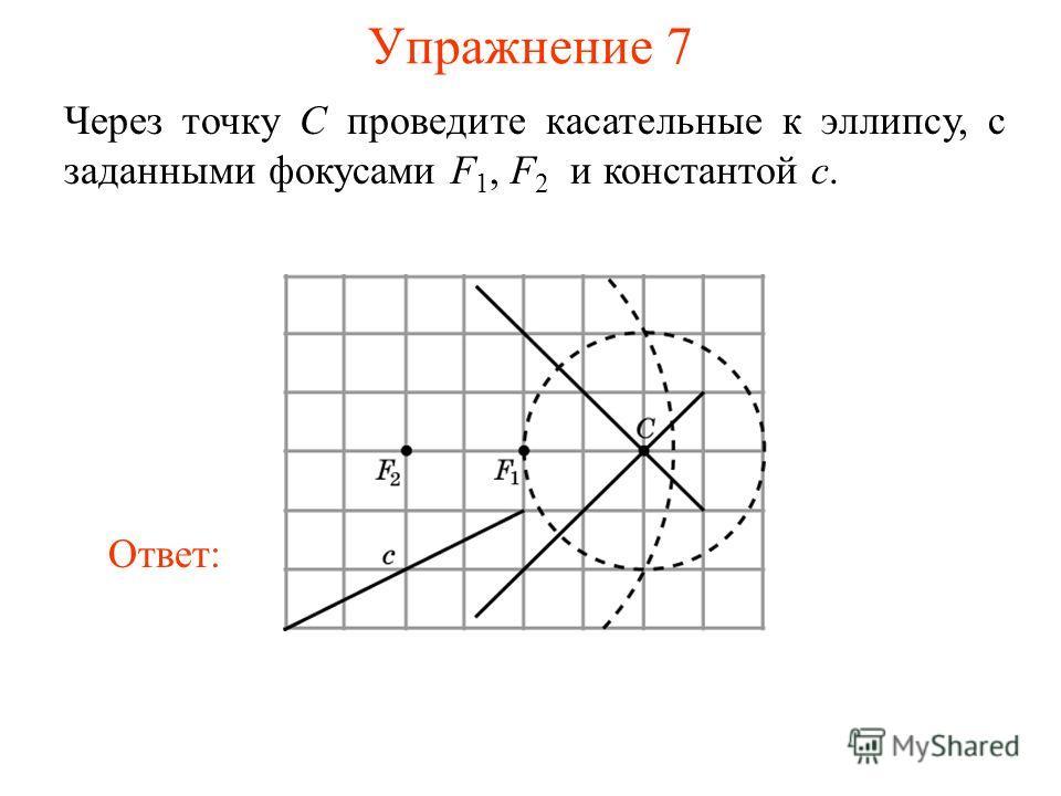 Упражнение 7 Через точку C проведите касательные к эллипсу, с заданными фокусами F 1, F 2 и константой с. Ответ:
