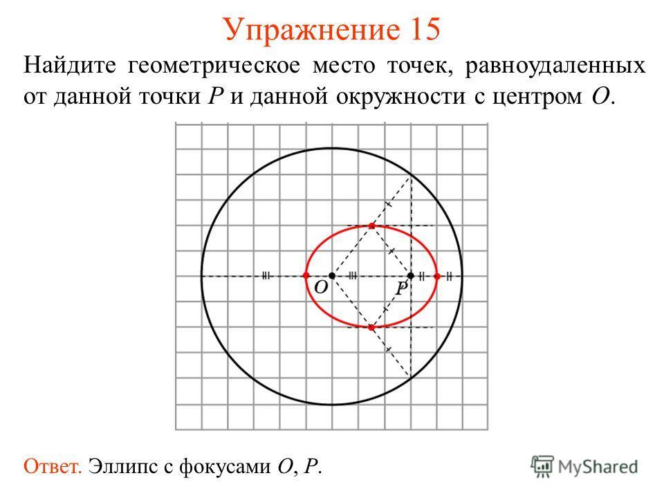 Упражнение 15 Найдите геометрическое место точек, равноудаленных от данной точки P и данной окружности с центром O. Ответ. Эллипс с фокусами O, P.