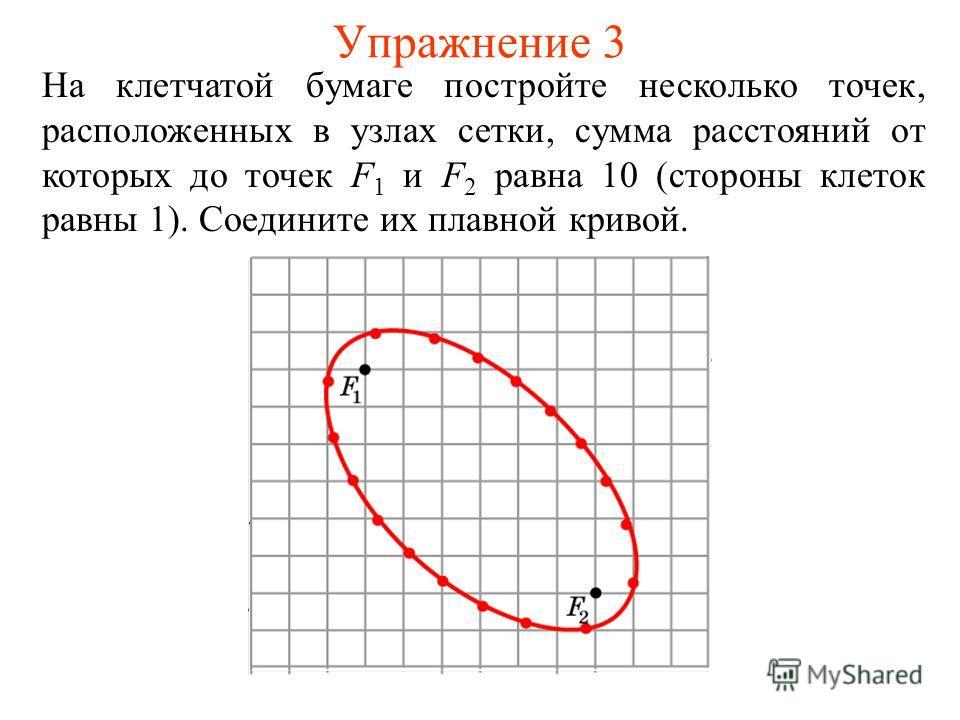 Упражнение 3 На клетчатой бумаге постройте несколько точек, расположенных в узлах сетки, сумма расстояний от которых до точек F 1 и F 2 равна 10 (стороны клеток равны 1). Соедините их плавной кривой.