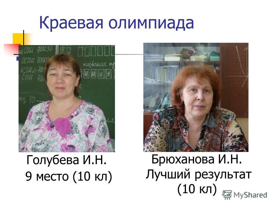 Краевая олимпиада Голубева И.Н. 9 место (10 кл) Брюханова И.Н. Лучший результат (10 кл)