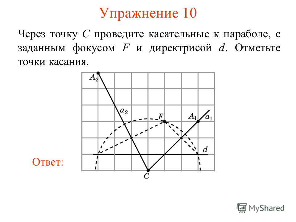 Упражнение 10 Через точку C проведите касательные к параболе, с заданным фокусом F и директрисой d. Отметьте точки касания. Ответ: