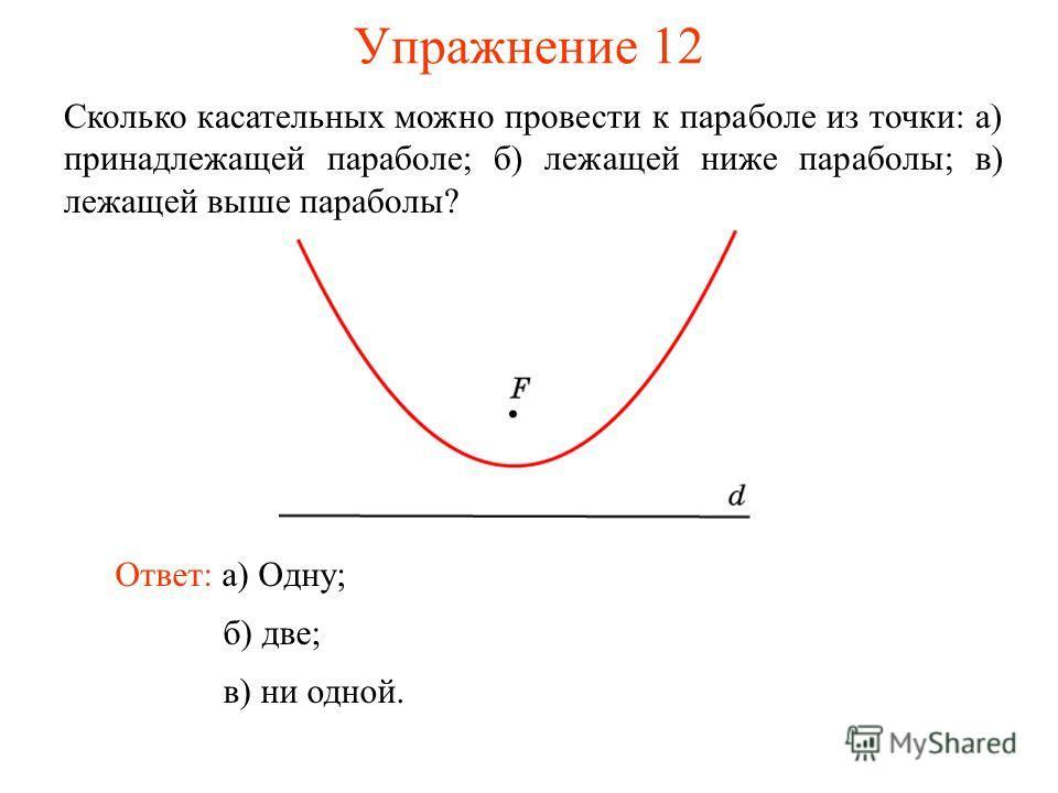Упражнение 12 Сколько касательных можно провести к параболе из точки: а) принадлежащей параболе; б) лежащей ниже параболы; в) лежащей выше параболы? Ответ: а) Одну; б) две; в) ни одной.
