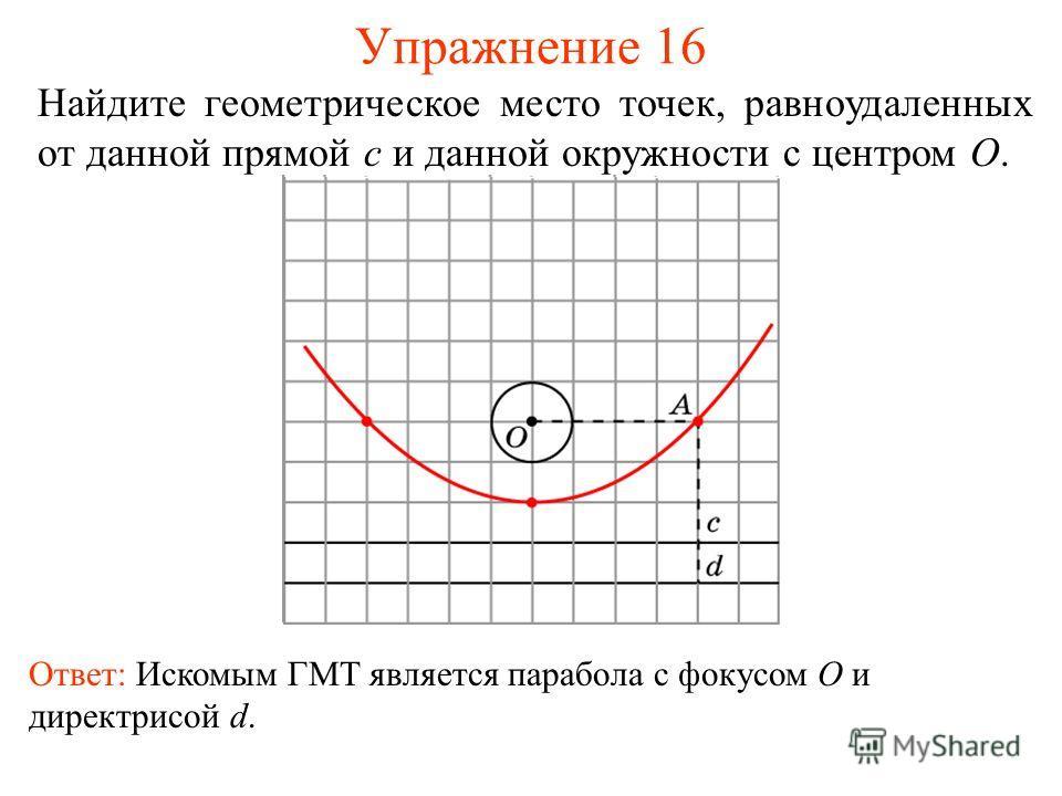 Упражнение 16 Найдите геометрическое место точек, равноудаленных от данной прямой c и данной окружности с центром O. Ответ: Искомым ГМТ является парабола с фокусом O и директрисой d.