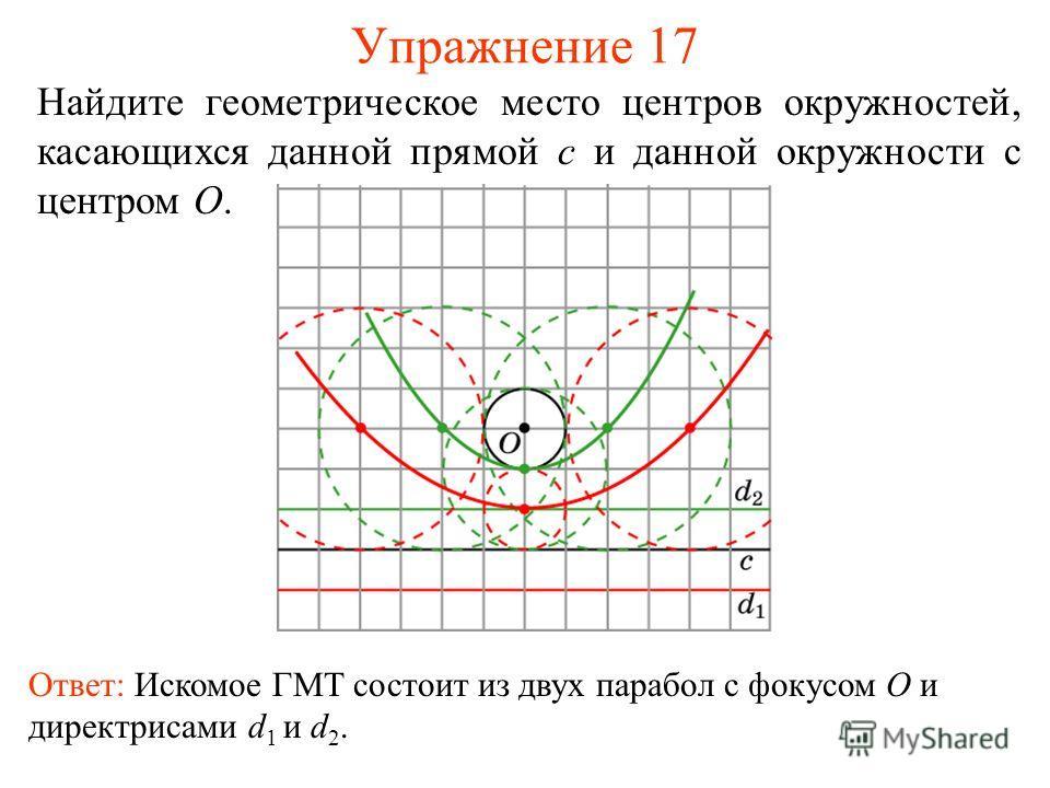 Упражнение 17 Найдите геометрическое место центров окружностей, касающихся данной прямой c и данной окружности с центром O. Ответ: Искомое ГМТ состоит из двух парабол с фокусом O и директрисами d 1 и d 2.