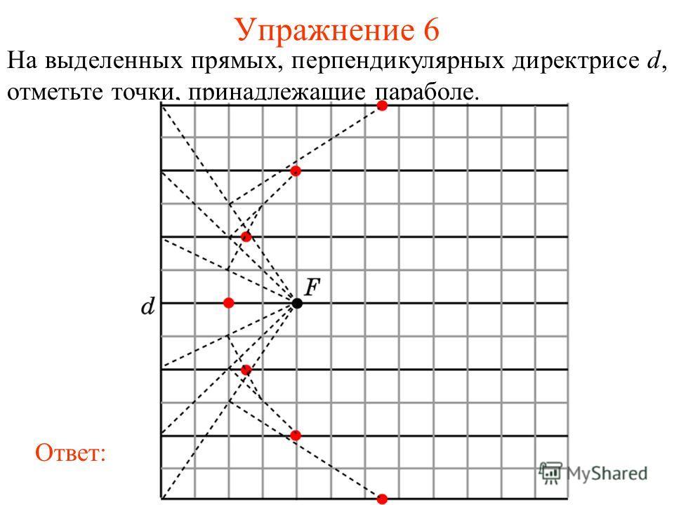 Упражнение 6 На выделенных прямых, перпендикулярных директрисе d, отметьте точки, принадлежащие параболе. Ответ:
