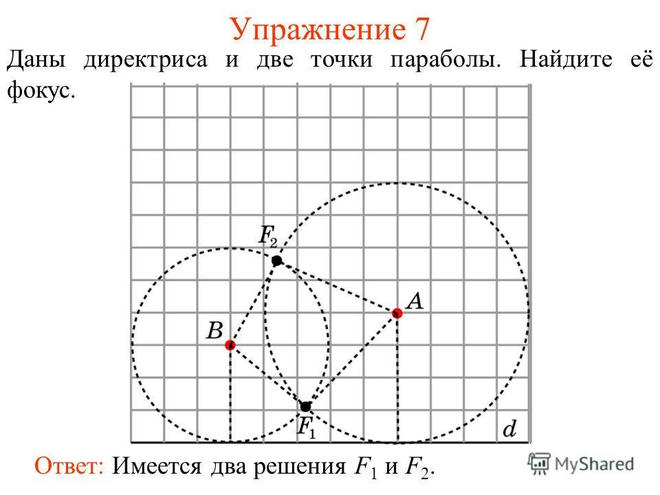 Упражнение 7 Даны директриса и две точки параболы. Найдите её фокус. Ответ: Имеется два решения F 1 и F 2.