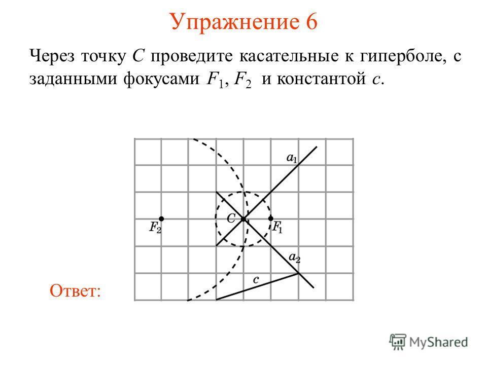 Упражнение 6 Через точку C проведите касательные к гиперболе, с заданными фокусами F 1, F 2 и константой с. Ответ:
