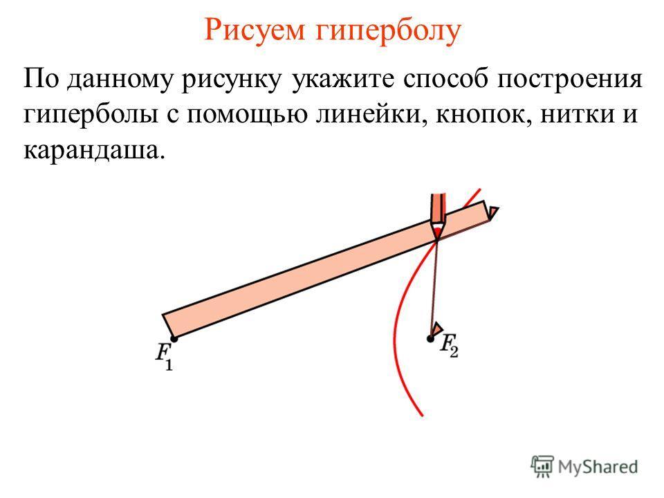 Рисуем гиперболу По данному рисунку укажите способ построения гиперболы с помощью линейки, кнопок, нитки и карандаша.