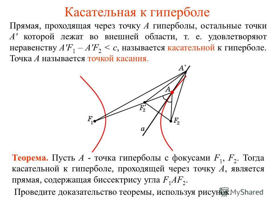 Касательная к гиперболе Прямая, проходящая через точку А гиперболы, остальные точки A' которой лежат во внешней области, т. е. удовлетворяют неравенству A'F 1 – A'F 2 < c, называется касательной к гиперболе. Точка А называется точкой касания. Теорема