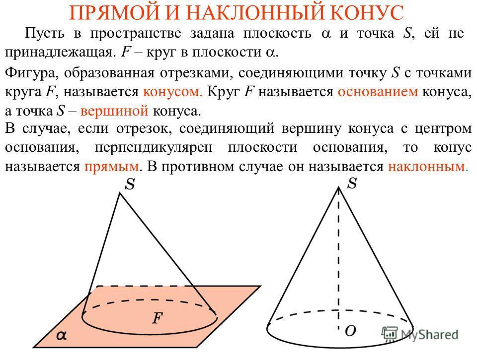 ПРЯМОЙ И НАКЛОННЫЙ КОНУС Пусть в пространстве задана плоскость и точка S, ей не принадлежащая. F – круг в плоскости. Фигура, образованная отрезками, соединяющими точку S c точками круга F, называется конусом. Круг F называется основанием конуса, а то