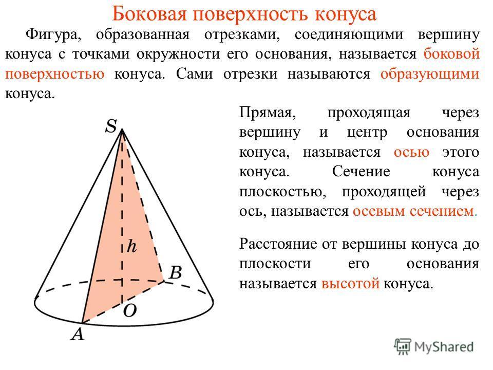 Боковая поверхность конуса Фигура, образованная отрезками, соединяющими вершину конуса с точками окружности его основания, называется боковой поверхностью конуса. Сами отрезки называются образующими конуса. Прямая, проходящая через вершину и центр ос