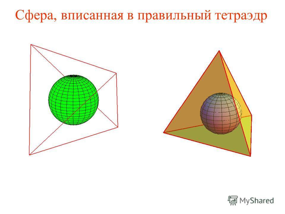Сфера, вписанная в правильный тетраэдр