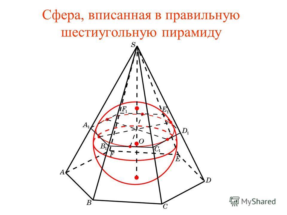 Сфера, вписанная в правильную шестиугольную пирамиду