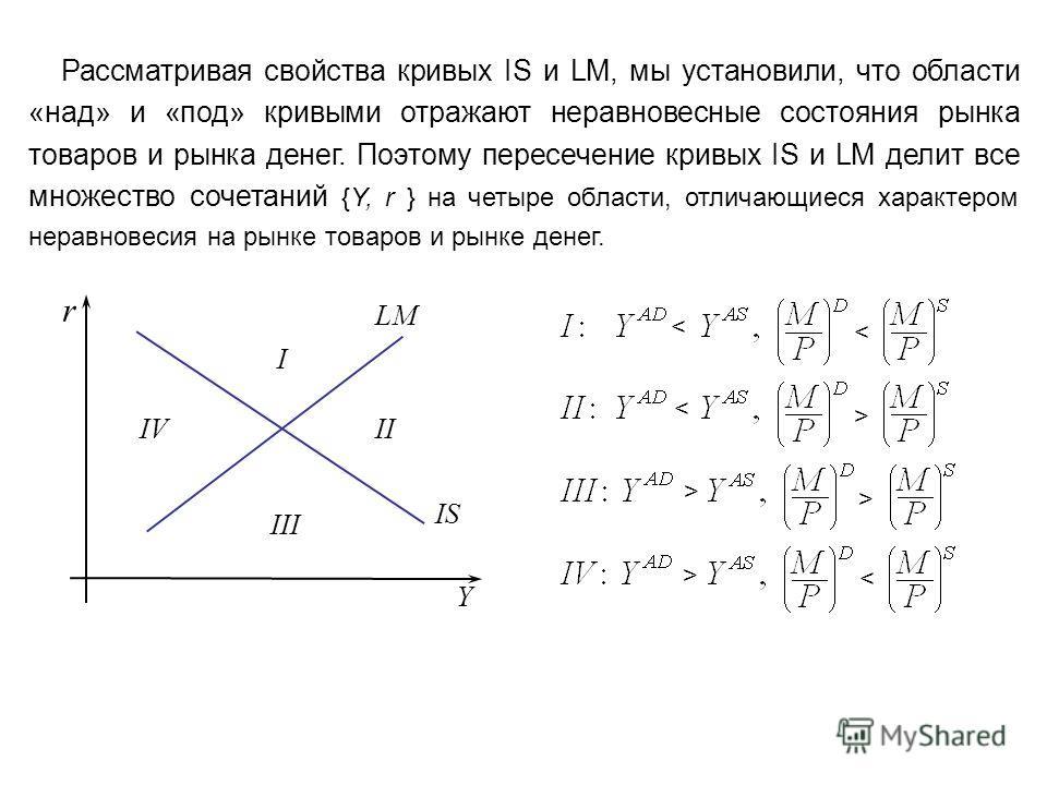 Рассматривая свойства кривых IS и LM, мы установили, что области «над» и «под» кривыми отражают неравновесные состояния рынка товаров и рынка денег. Поэтому пересечение кривых IS и LM делит все множество сочетаний {Y, r } на четыре области, отличающи