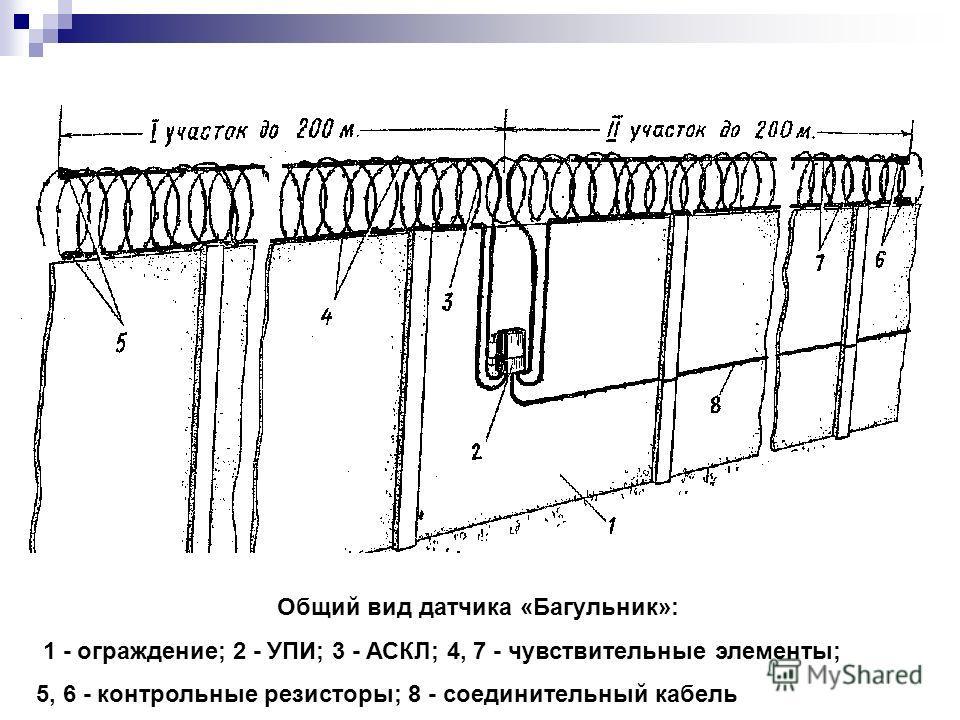 Общий вид датчика «Багульник»: 1 - ограждение; 2 - УПИ; 3 - АСКЛ; 4, 7 - чувствительные элементы; 5, 6 - контрольные резисторы; 8 - соединительный кабель