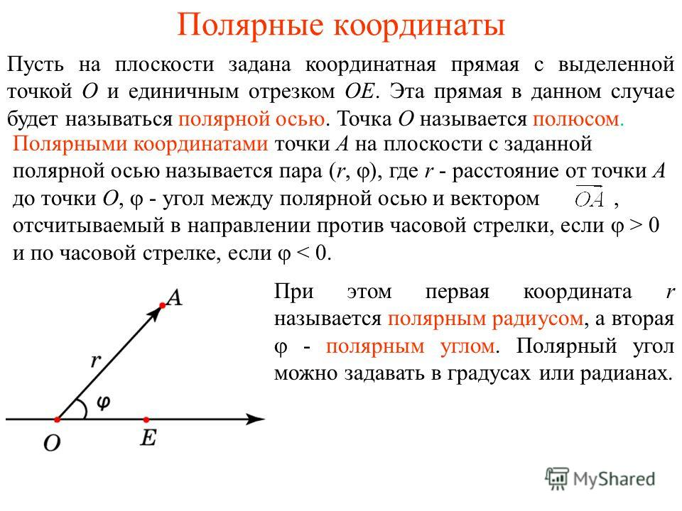 Полярные координаты Пусть на плоскости задана координатная прямая с выделенной точкой О и единичным отрезком ОЕ. Эта прямая в данном случае будет называться полярной осью. Точка O называется полюсом. Полярными координатами точки А на плоскости с зада