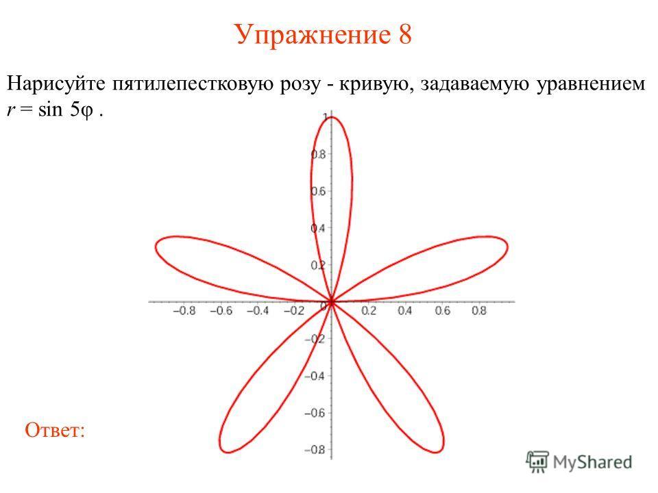 Упражнение 8 Нарисуйте пятилепестковую розу - кривую, задаваемую уравнением r = sin 5φ. Ответ: