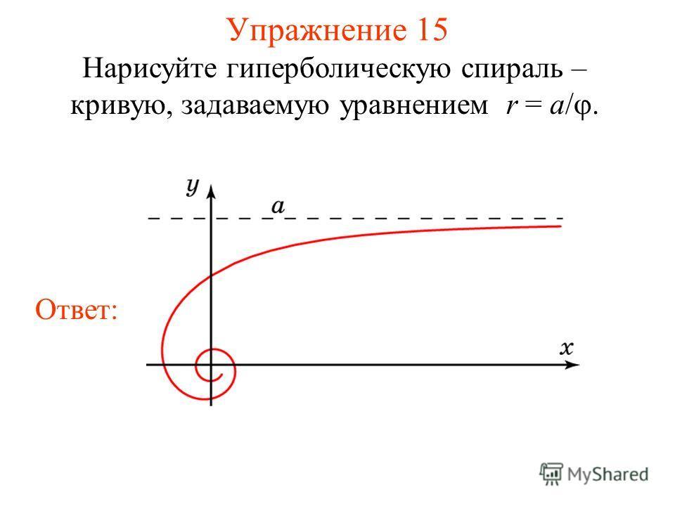 Упражнение 15 Нарисуйте гиперболическую спираль – кривую, задаваемую уравнением r = a/. Ответ: