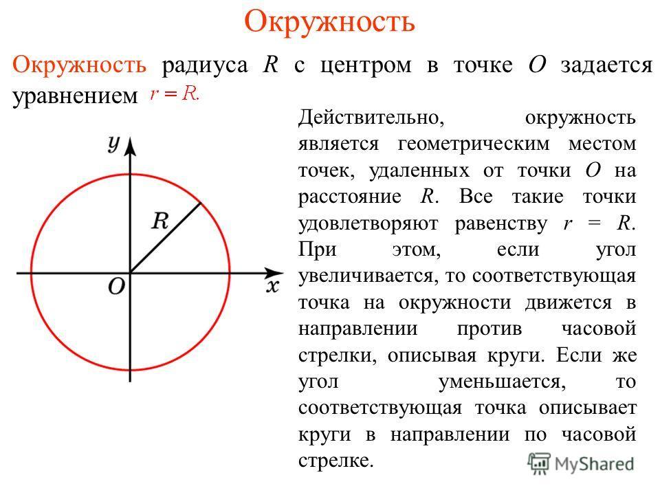 Окружность Действительно, окружность является геометрическим местом точек, удаленных от точки О на расстояние R. Все такие точки удовлетворяют равенству r = R. При этом, если угол увеличивается, то соответствующая точка на окружности движется в напра