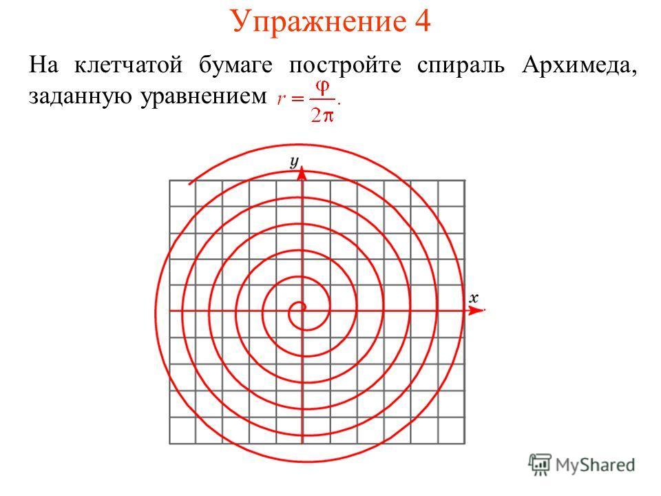 Упражнение 4 На клетчатой бумаге постройте спираль Архимеда, заданную уравнением