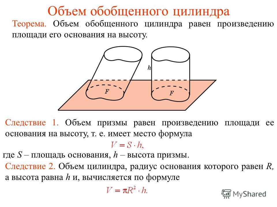 Объем обобщенного цилиндра Теорема. Объем обобщенного цилиндра равен произведению площади его основания на высоту. Следствие 1. Объем призмы равен произведению площади ее основания на высоту, т. е. имеет место формула где S – площадь основания, h – в