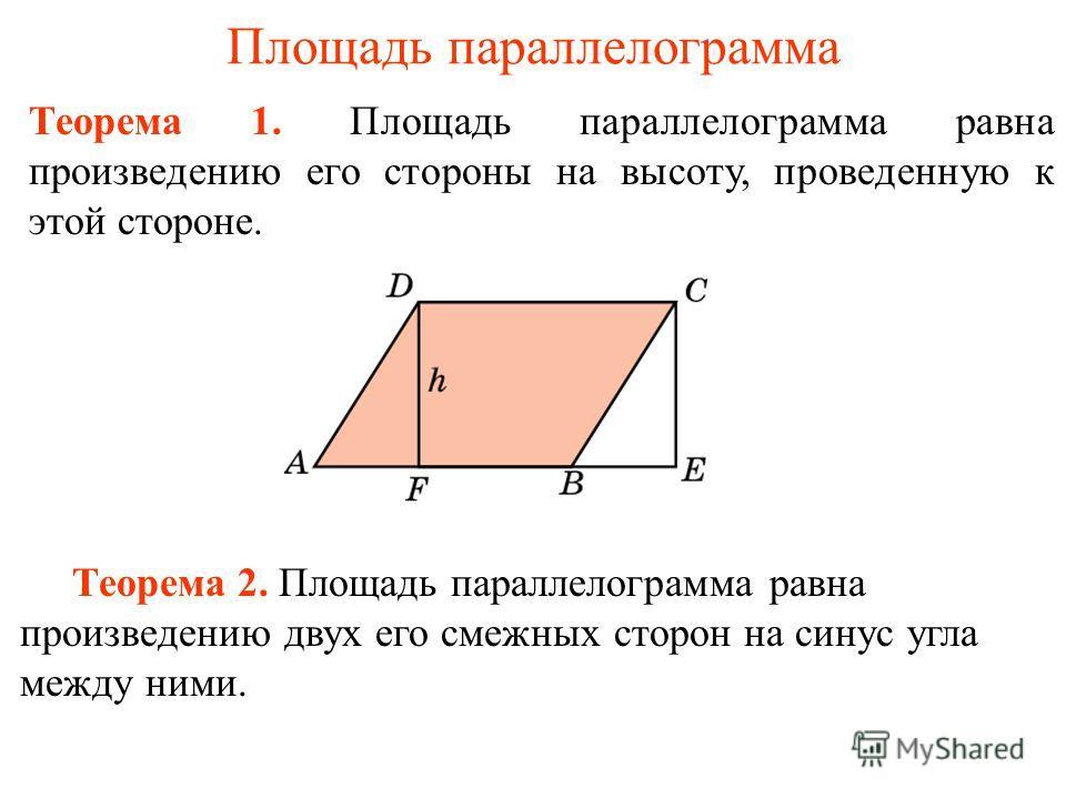 Площадь параллелограмма Теорема 1. Площадь параллелограмма равна произведению его стороны на высоту, проведенную к этой стороне. Теорема 2. Площадь параллелограмма равна произведению двух его смежных сторон на синус угла между ними.