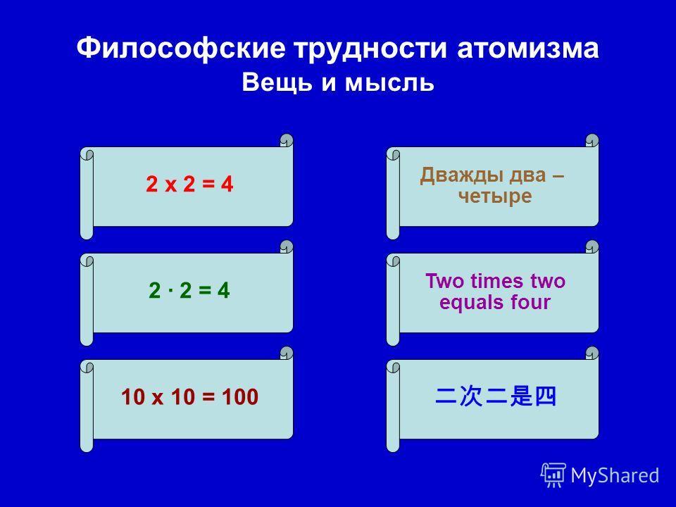 Философские трудности атомизма Вещь и мысль 2 х 2 = 4 10 х 10 = 100 Дважды два – четыре Two times two equals four 2 2 = 4