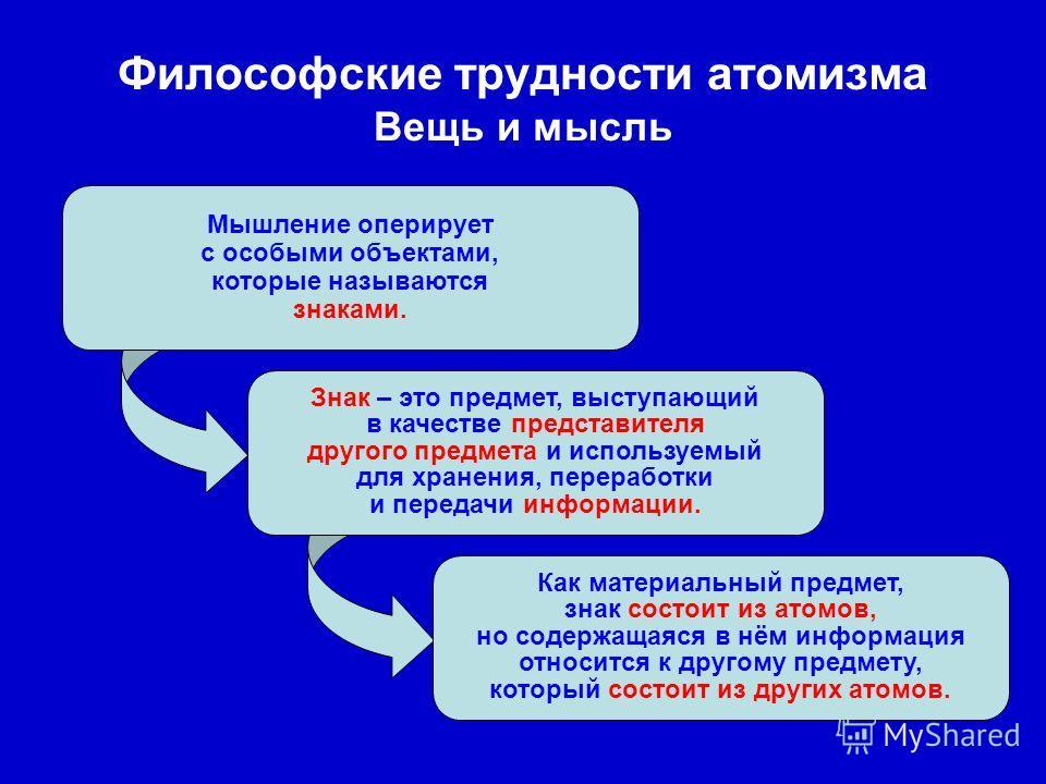 Философские трудности атомизма Вещь и мысль Мышление оперирует с особыми объектами, которые называются знаками. Как материальный предмет, знак состоит из атомов, но содержащаяся в нём информация относится к другому предмету, который состоит из других
