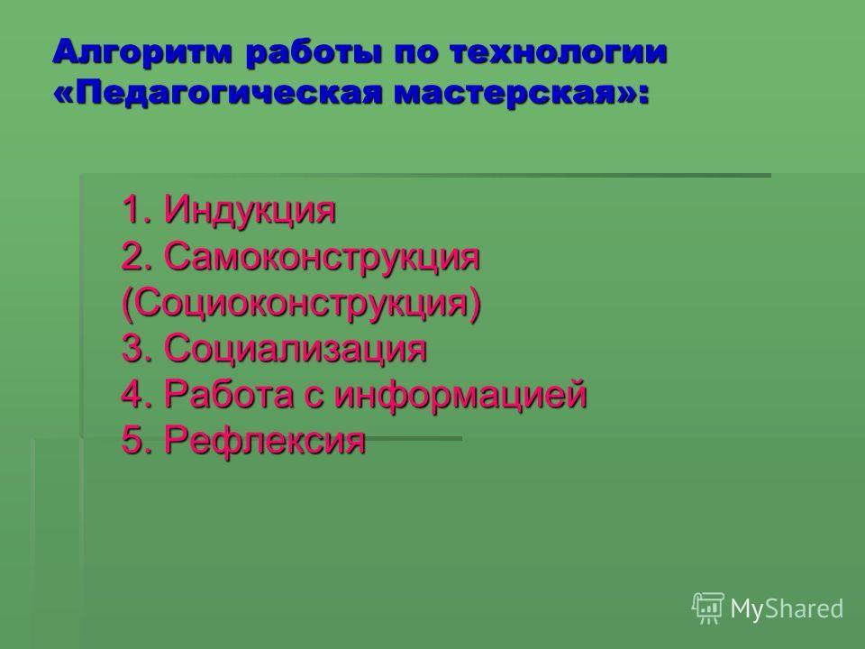 Алгоритм работы по технологии «Педагогическая мастерская»: 1. Индукция 2. Самоконструкция (Социоконструкция) 3. Социализация 4. Работа с информацией 5. Рефлексия 1. Индукция 2. Самоконструкция (Социоконструкция) 3. Социализация 4. Работа с информацие