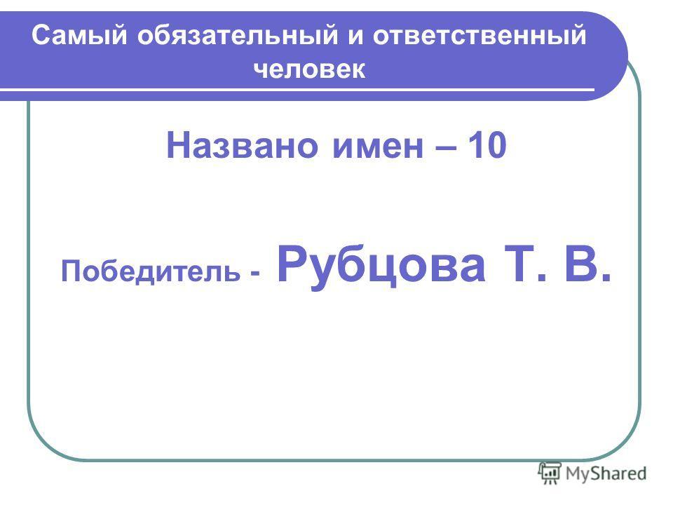 Самый обязательный и ответственный человек Названо имен – 10 Победитель - Рубцова Т. В.