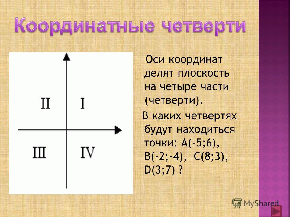 Оси координат делят плоскость на четыре части (четверти). В каких четвертях будут находиться точки: А(-5;6), В(-2;-4), С(8;3), D(3;7) ?