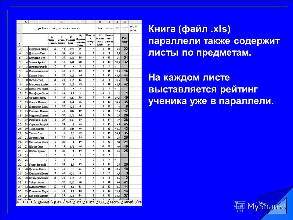 назад Книга (файл.xls) параллели также содержит листы по предметам. На каждом листе выставляется рейтинг ученика уже в параллели. вперед