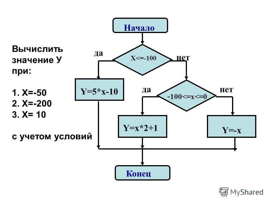 Вычислить значение У при: 1. Х=-50 2. Х=-200 3. Х= 10 с учетом условий X