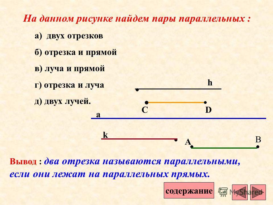 На данном рисунке найдем пары параллельных : а) двух отрезков б) отрезка и прямой в) луча и прямой г) отрезка и луча д) двух лучей. a h k A B CD Вывод : два отрезка называются параллельными, если они лежат на параллельных прямых. содержание