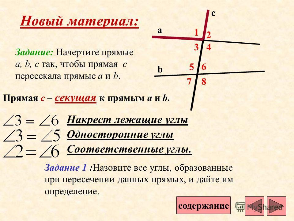 Новый материал: Задание: Начертите прямые a, b, c так, чтобы прямая с пересекала прямые a и b. a b c 1 2 34 56 78 Прямая c – секущая к прямым a и b. Накрест лежащие углы Односторонние углы Соответственные углы. Задание 1 :Назовите все углы, образован