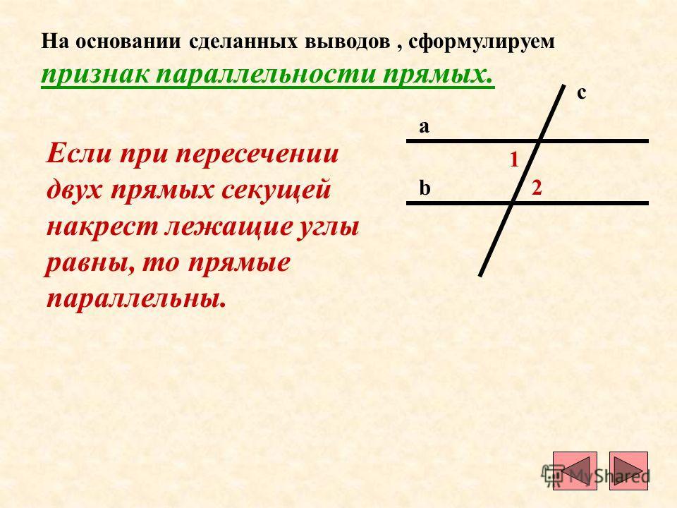 На основании сделанных выводов, сформулируем признак параллельности прямых. Если при пересечении двух прямых секущей накрест лежащие углы равны, то прямые параллельны. a b c 1 2