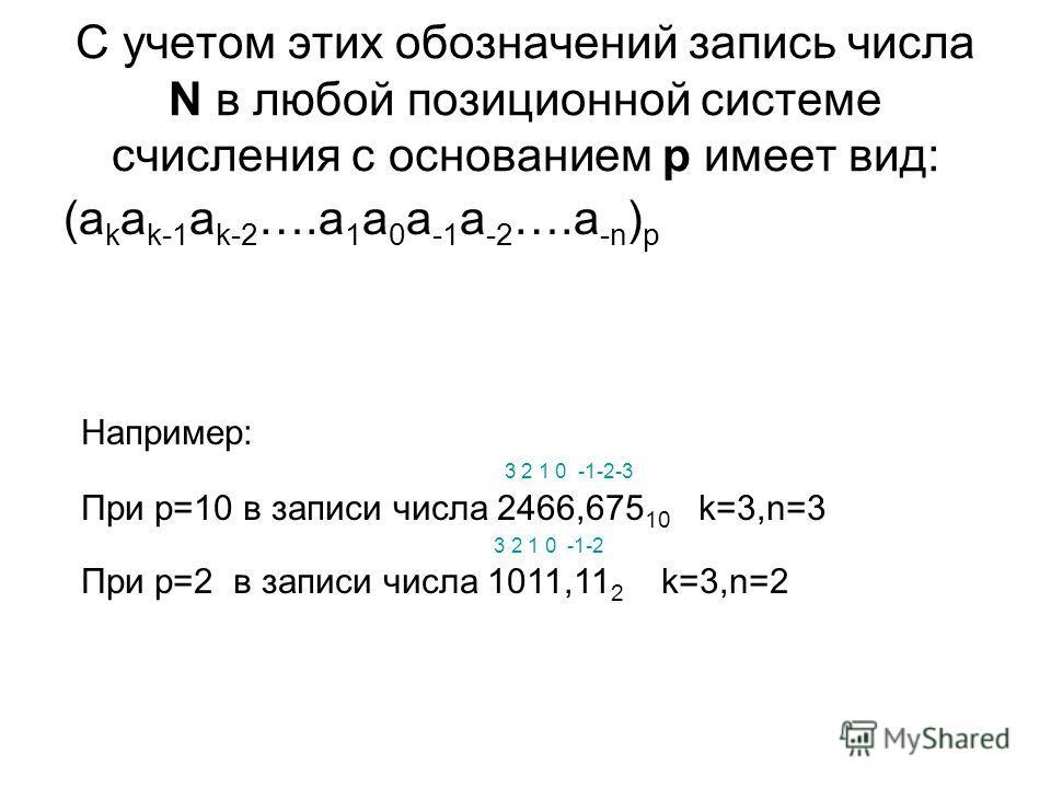 С учетом этих обозначений запись числа N в любой позиционной системе счисления с основанием р имеет вид: (a k a k-1 a k-2 ….a 1 a 0 a -1 a -2 ….a -n ) p Например: 3 2 1 0 -1-2-3 При р=10 в записи числа 2466,675 10 k=3,n=3 3 2 1 0 -1-2 При р=2 в запис