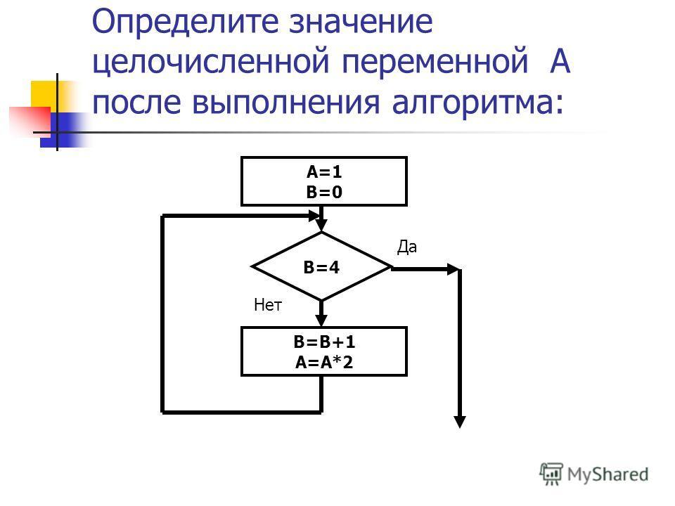 Определите значение целочисленной переменной А после выполнения алгоритма: А=1 В=0 В=4 Да Нет В=В+1 А=А*2