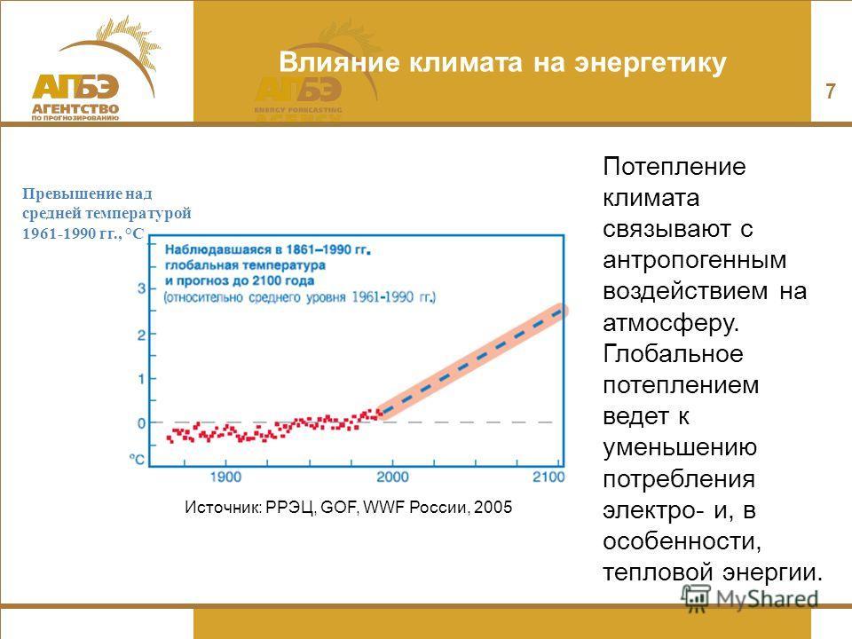 7 Влияние климата на энергетику Источник: РРЭЦ, GOF, WWF России, 2005 Потепление климата связывают с антропогенным воздействием на атмосферу. Глобальное потеплением ведет к уменьшению потребления электро- и, в особенности, тепловой энергии. Превышени